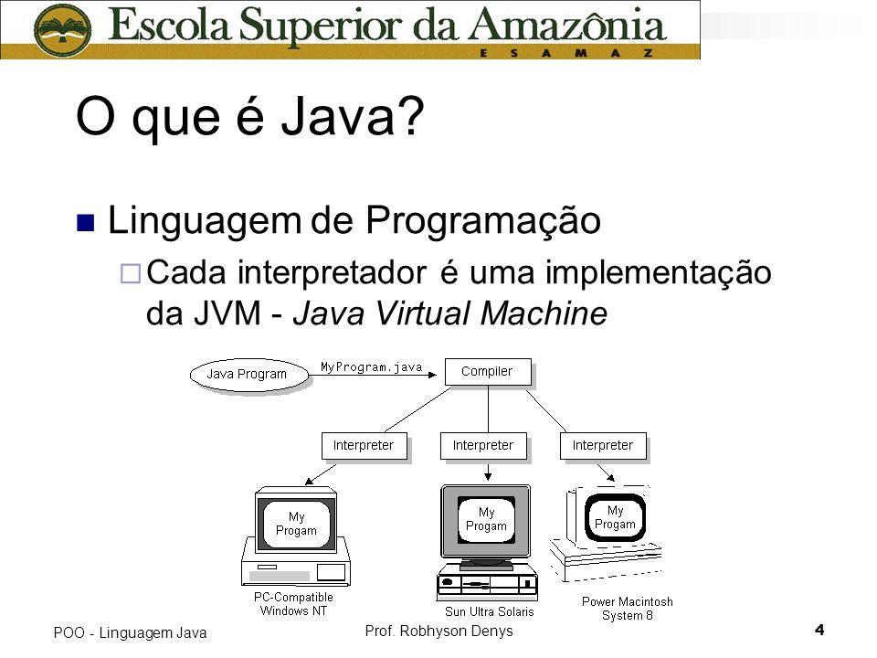 O que é Java Linguagem de Programação