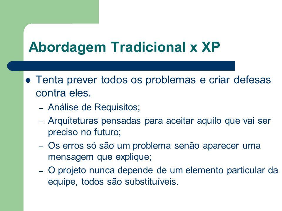 Abordagem Tradicional x XP