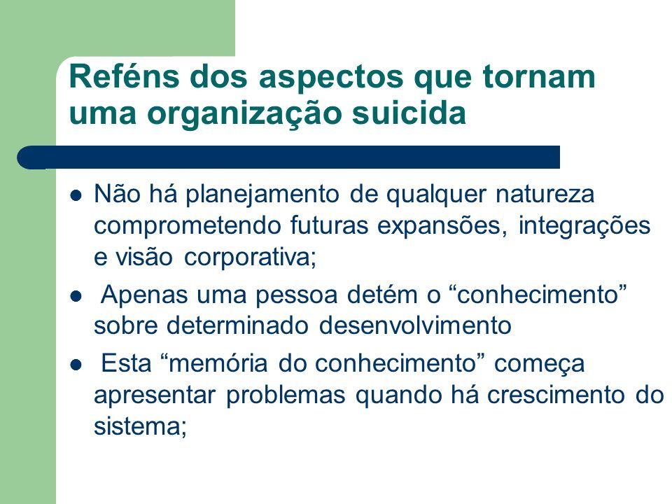 Reféns dos aspectos que tornam uma organização suicida