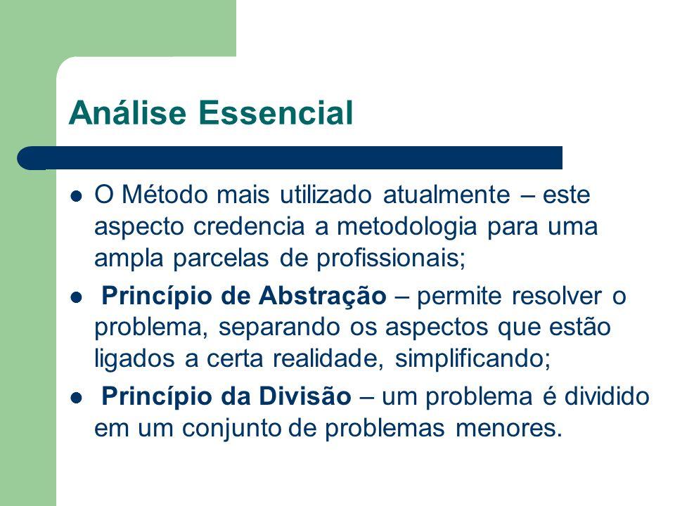 Análise Essencial O Método mais utilizado atualmente – este aspecto credencia a metodologia para uma ampla parcelas de profissionais;