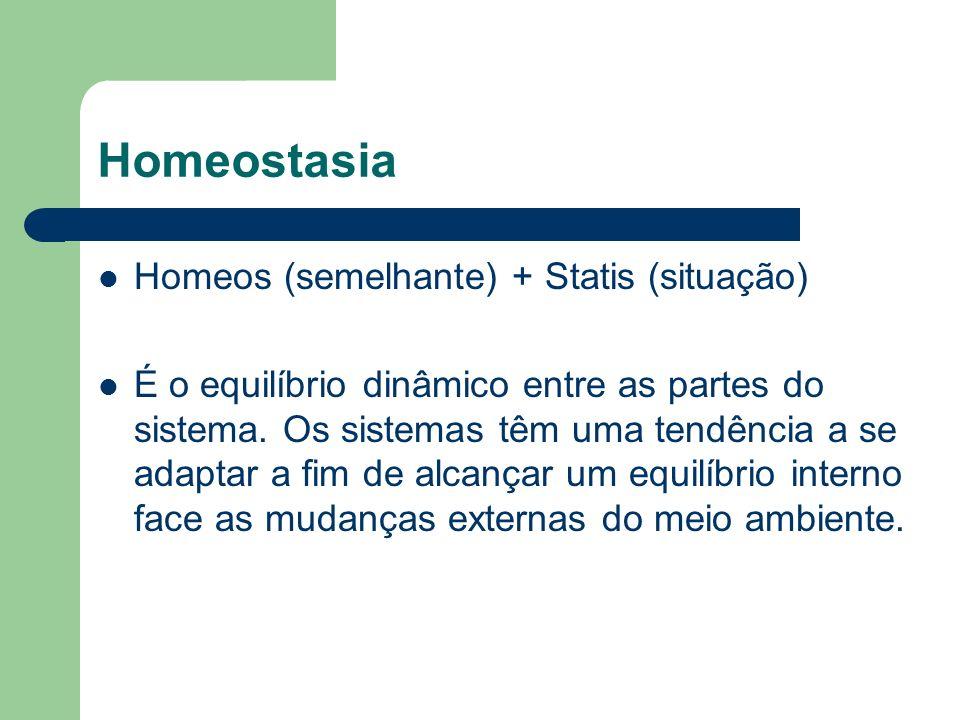 Homeostasia Homeos (semelhante) + Statis (situação)