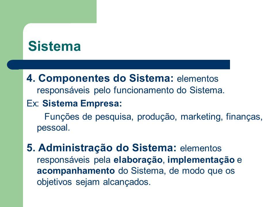 Sistema 4. Componentes do Sistema: elementos responsáveis pelo funcionamento do Sistema. Ex: Sistema Empresa: