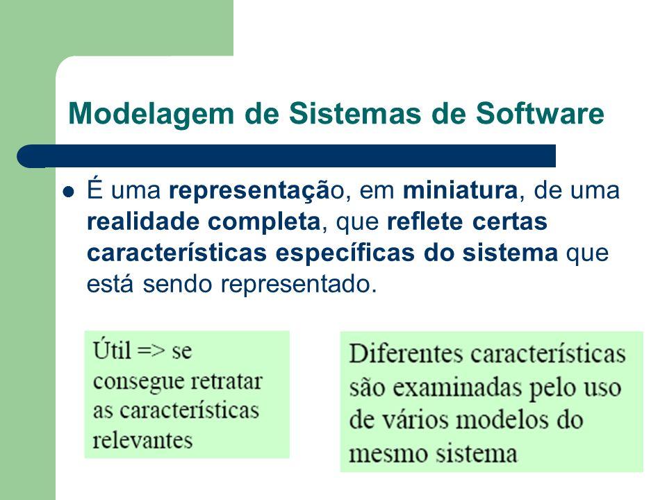 Modelagem de Sistemas de Software