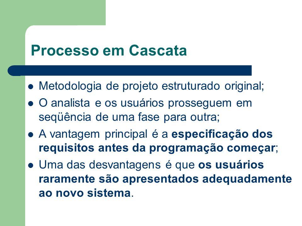 Processo em Cascata Metodologia de projeto estruturado original;
