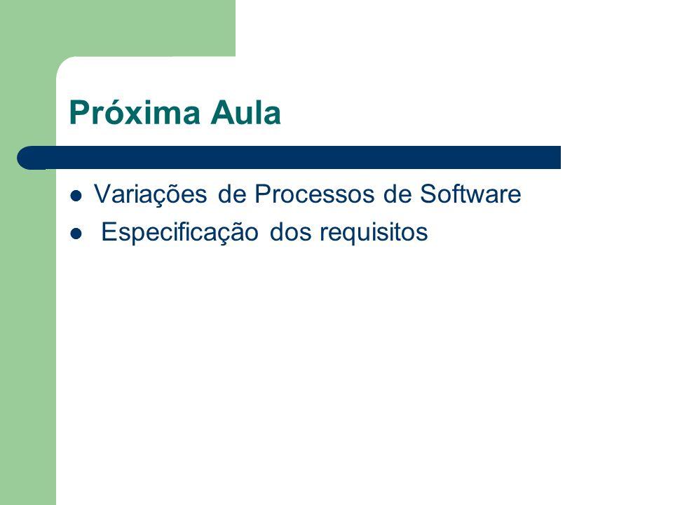 Próxima Aula Variações de Processos de Software