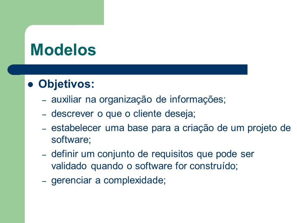 Modelos Objetivos: auxiliar na organização de informações;