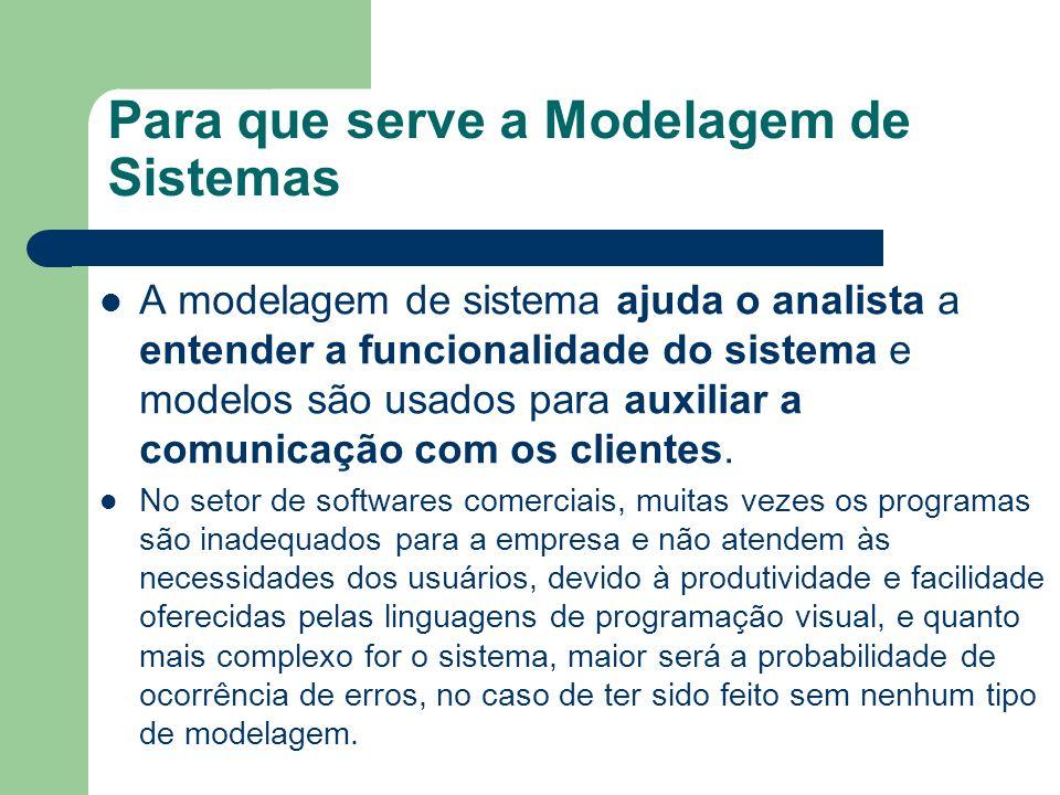 Para que serve a Modelagem de Sistemas