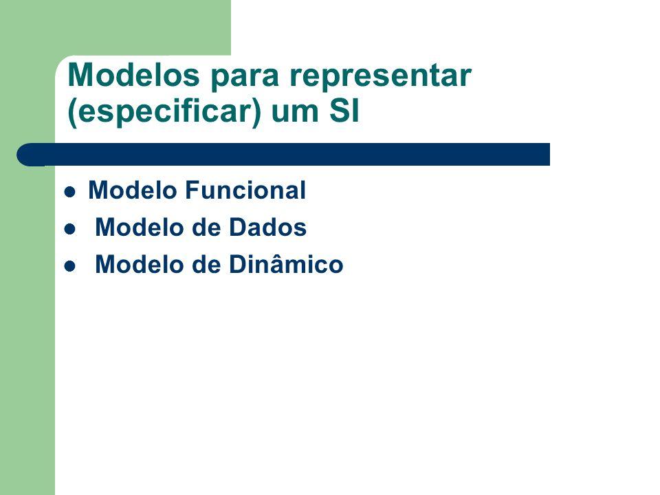 Modelos para representar (especificar) um SI