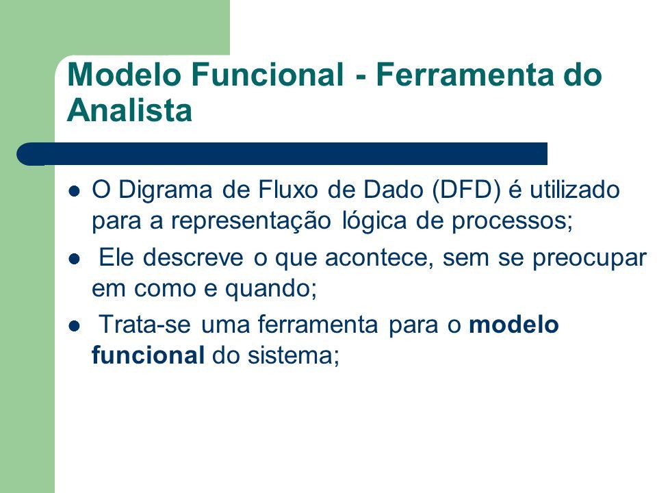 Modelo Funcional - Ferramenta do Analista