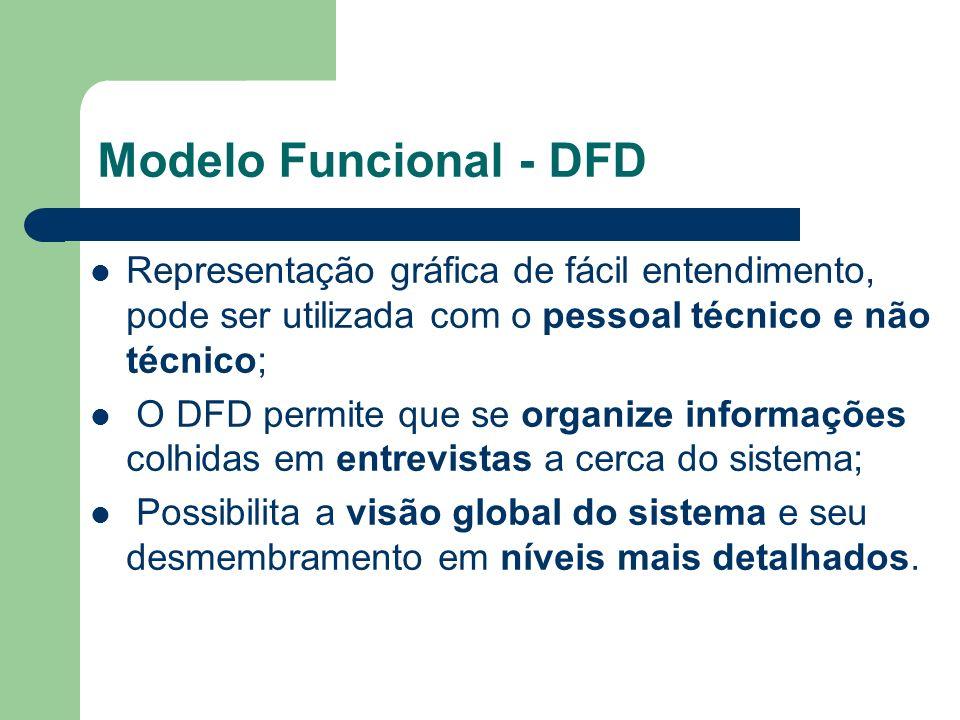 Modelo Funcional - DFD Representação gráfica de fácil entendimento, pode ser utilizada com o pessoal técnico e não técnico;
