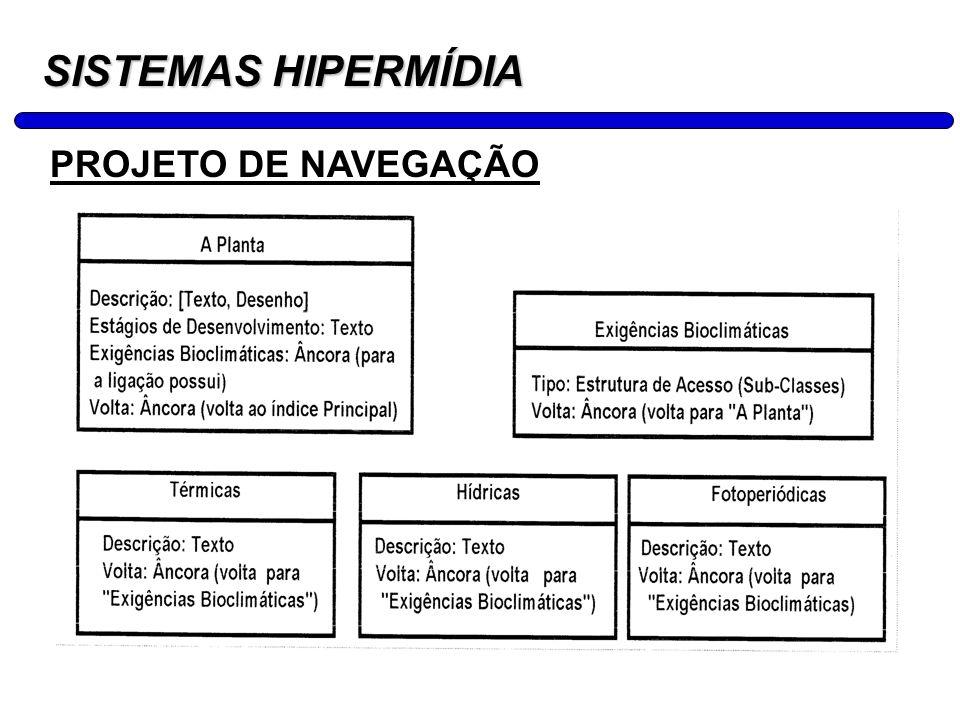 SISTEMAS HIPERMÍDIA PROJETO DE NAVEGAÇÃO