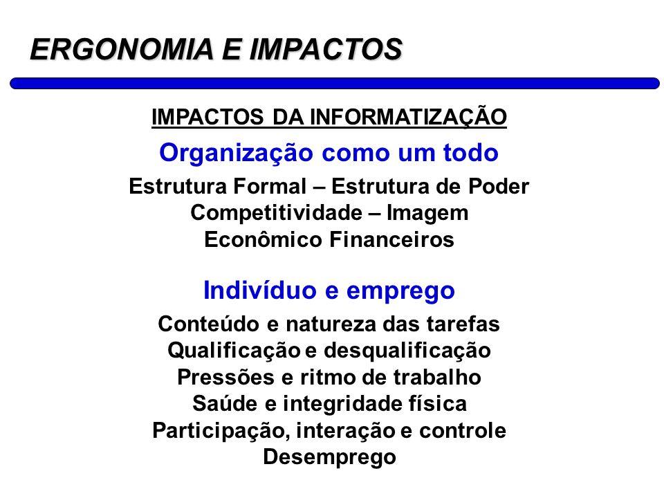 ERGONOMIA E IMPACTOS Organização como um todo Indivíduo e emprego