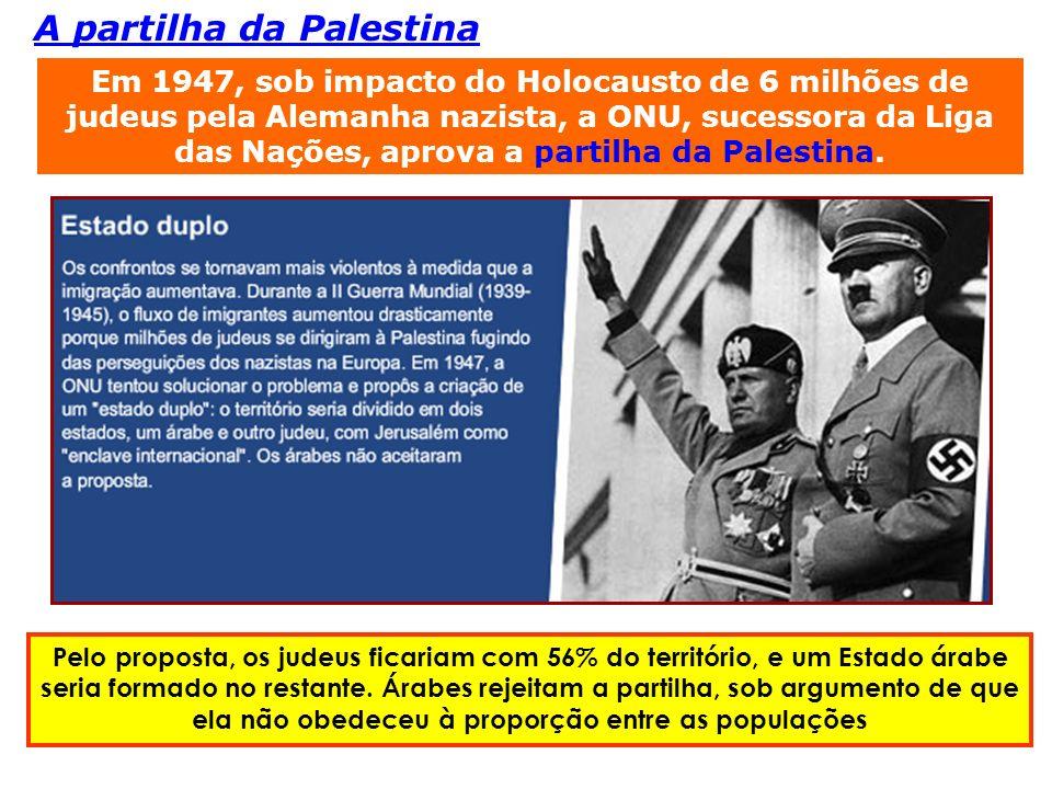 A partilha da Palestina