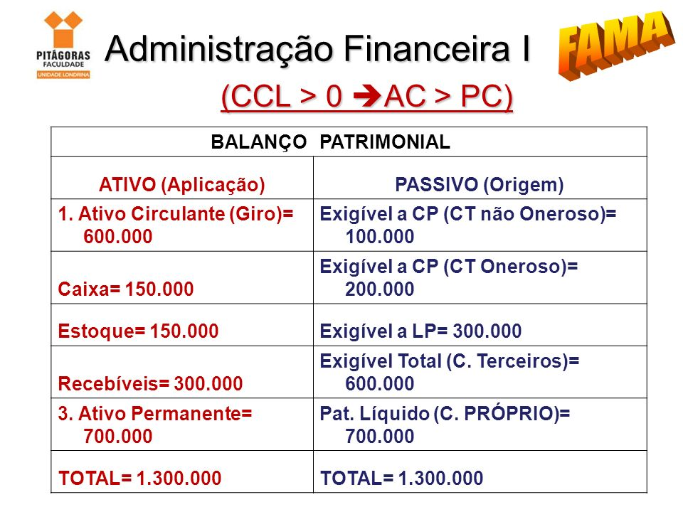 Administração Financeira I (CCL > 0 AC > PC)