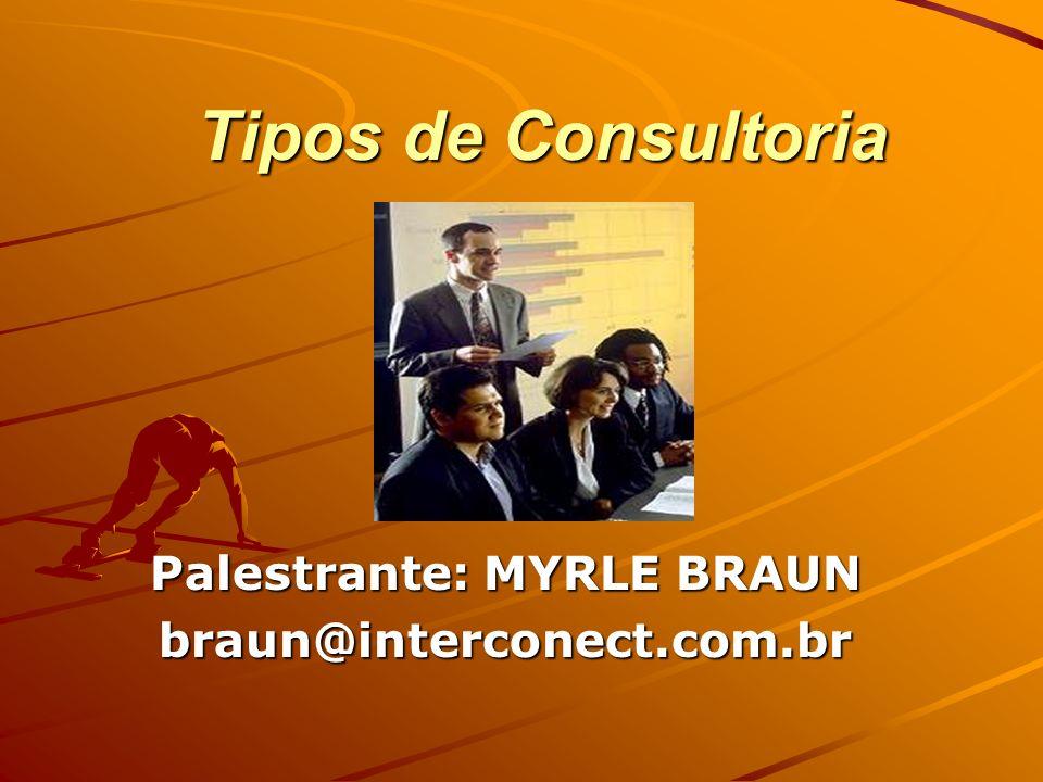 Palestrante: MYRLE BRAUN braun@interconect.com.br