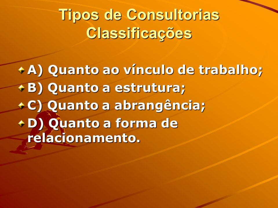 Tipos de Consultorias Classificações