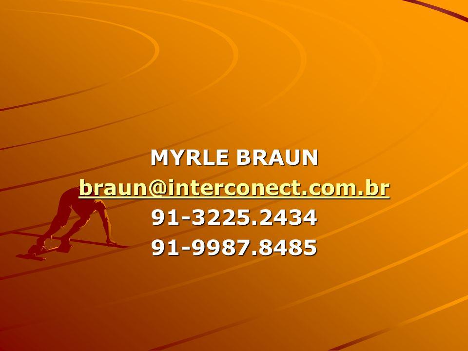 MYRLE BRAUN braun@interconect.com.br 91-3225.2434 91-9987.8485