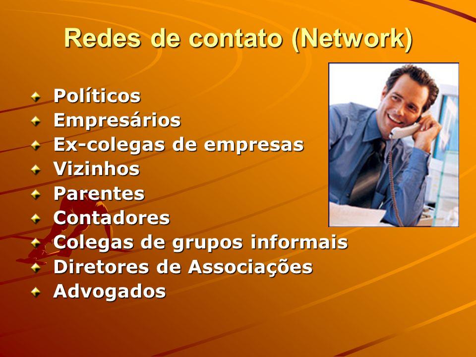 Redes de contato (Network)