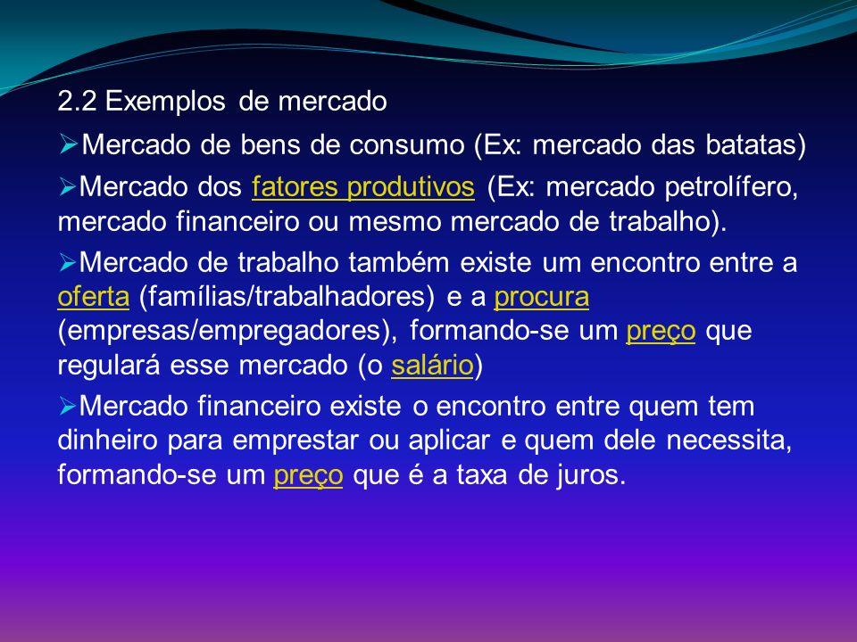 Mercado de bens de consumo (Ex: mercado das batatas)