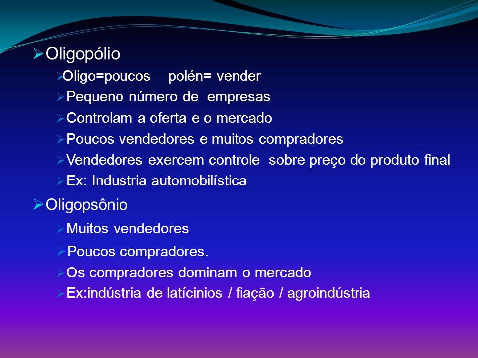 Oligopólio Oligopsônio Poucos compradores. Oligo=poucos polén= vender
