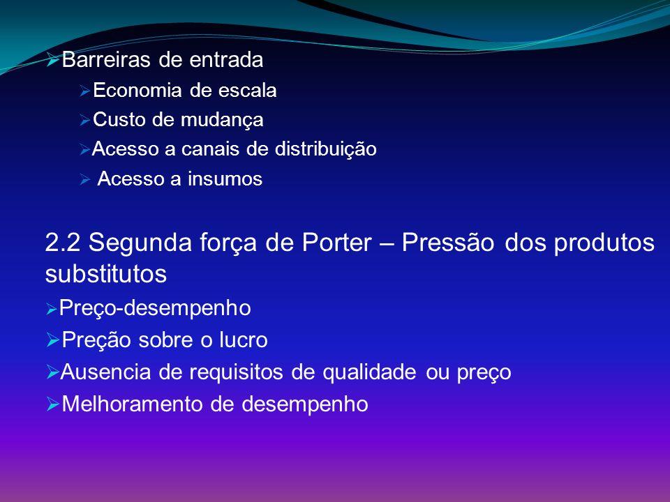2.2 Segunda força de Porter – Pressão dos produtos substitutos