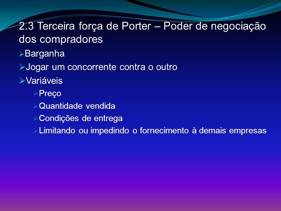 2.3 Terceira força de Porter – Poder de negociação dos compradores