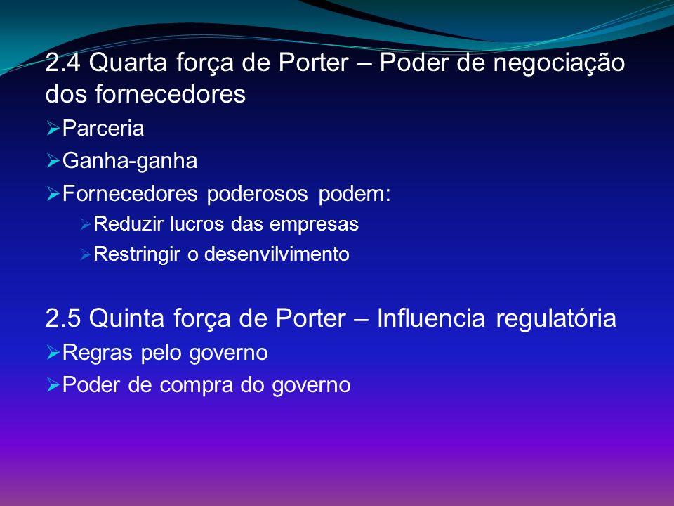2.4 Quarta força de Porter – Poder de negociação dos fornecedores