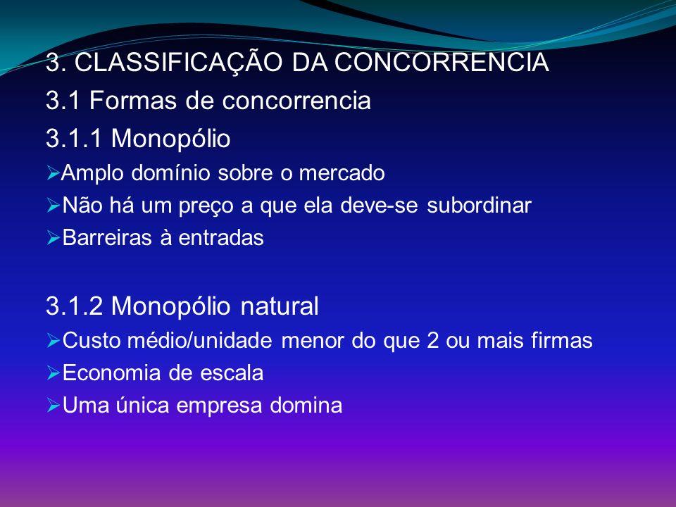 3. CLASSIFICAÇÃO DA CONCORRENCIA 3.1 Formas de concorrencia