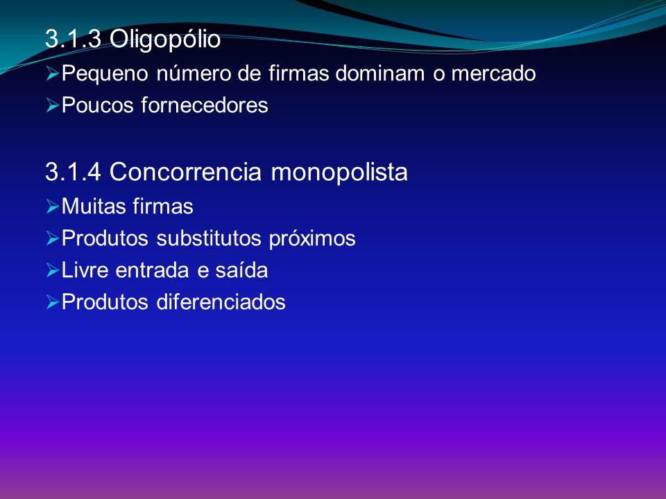 3.1.4 Concorrencia monopolista