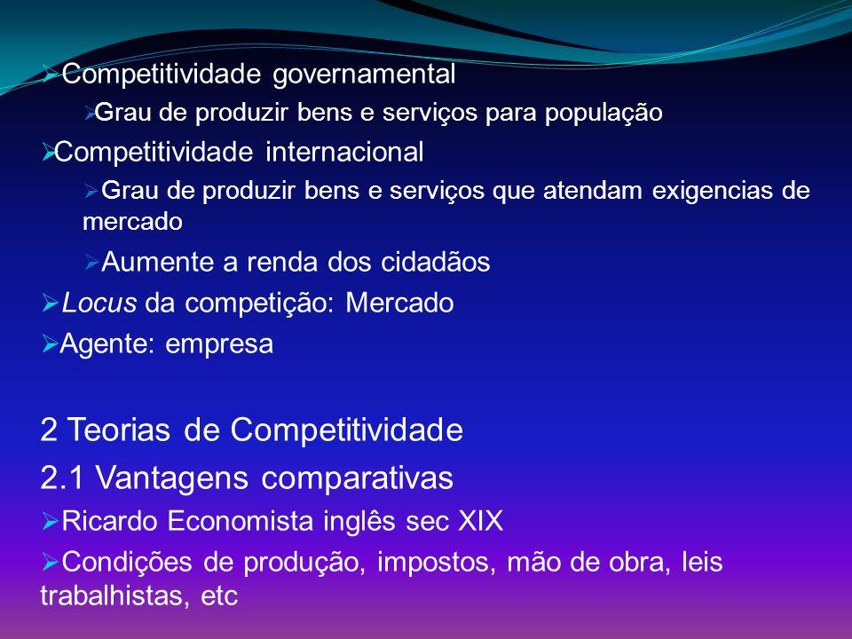 2 Teorias de Competitividade 2.1 Vantagens comparativas