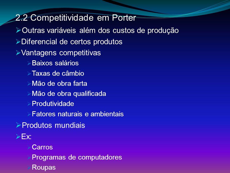 2.2 Competitividade em Porter