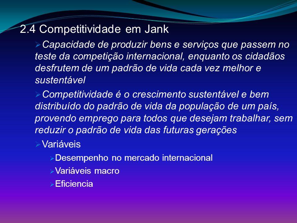 2.4 Competitividade em Jank