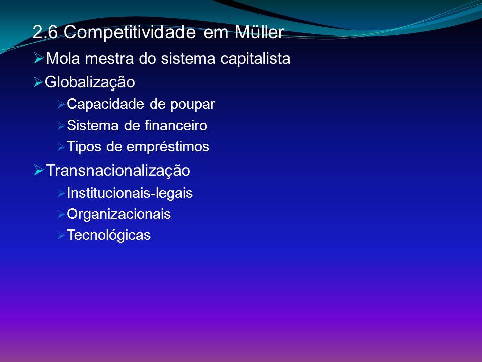 2.6 Competitividade em Müller