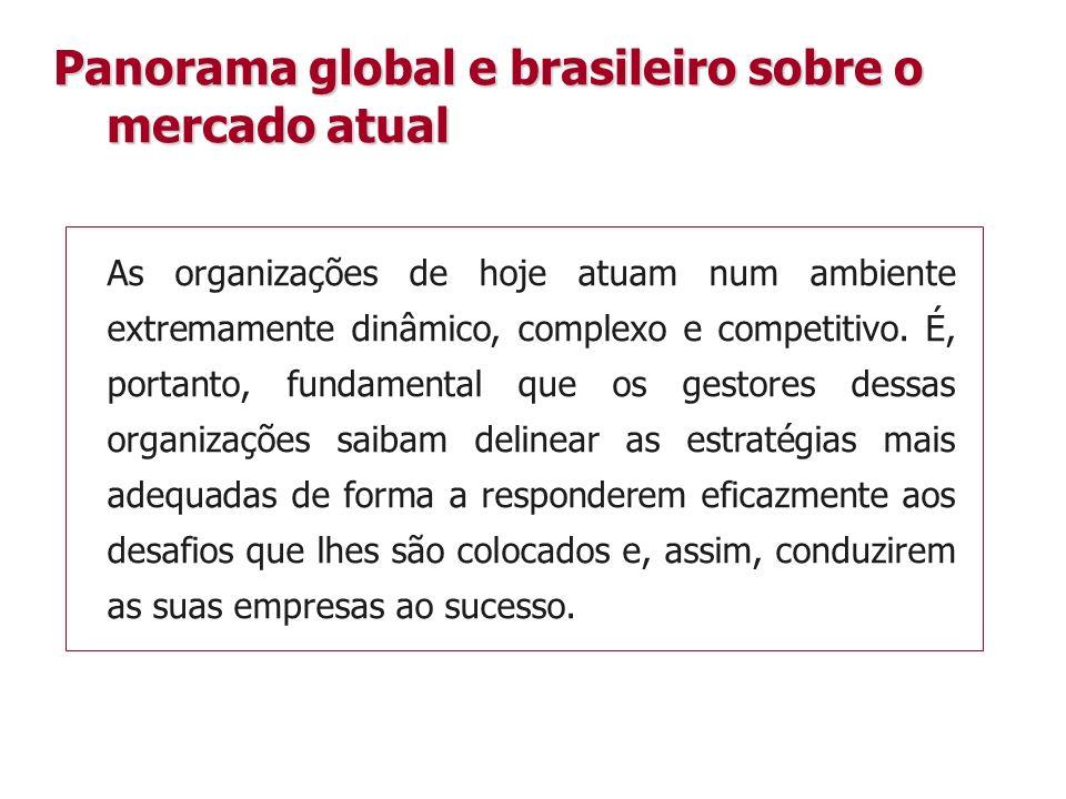 Panorama global e brasileiro sobre o mercado atual