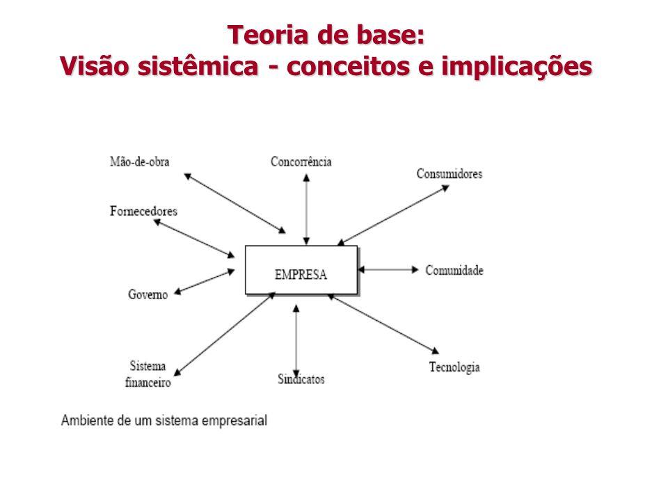 Visão sistêmica - conceitos e implicações