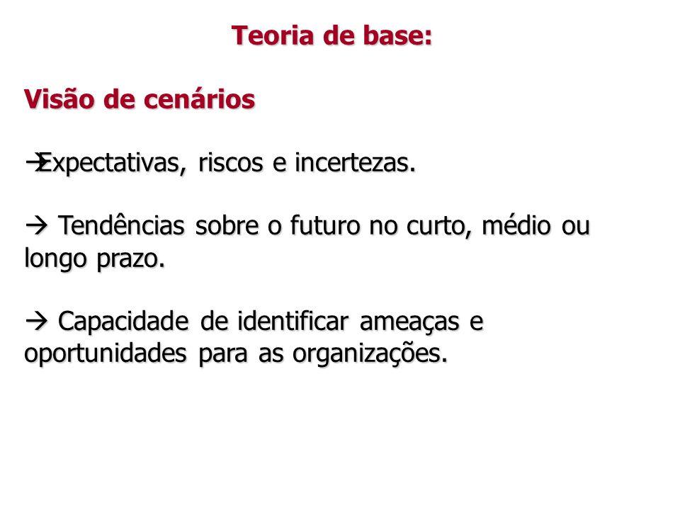 Teoria de base: Visão de cenários. Expectativas, riscos e incertezas.  Tendências sobre o futuro no curto, médio ou longo prazo.