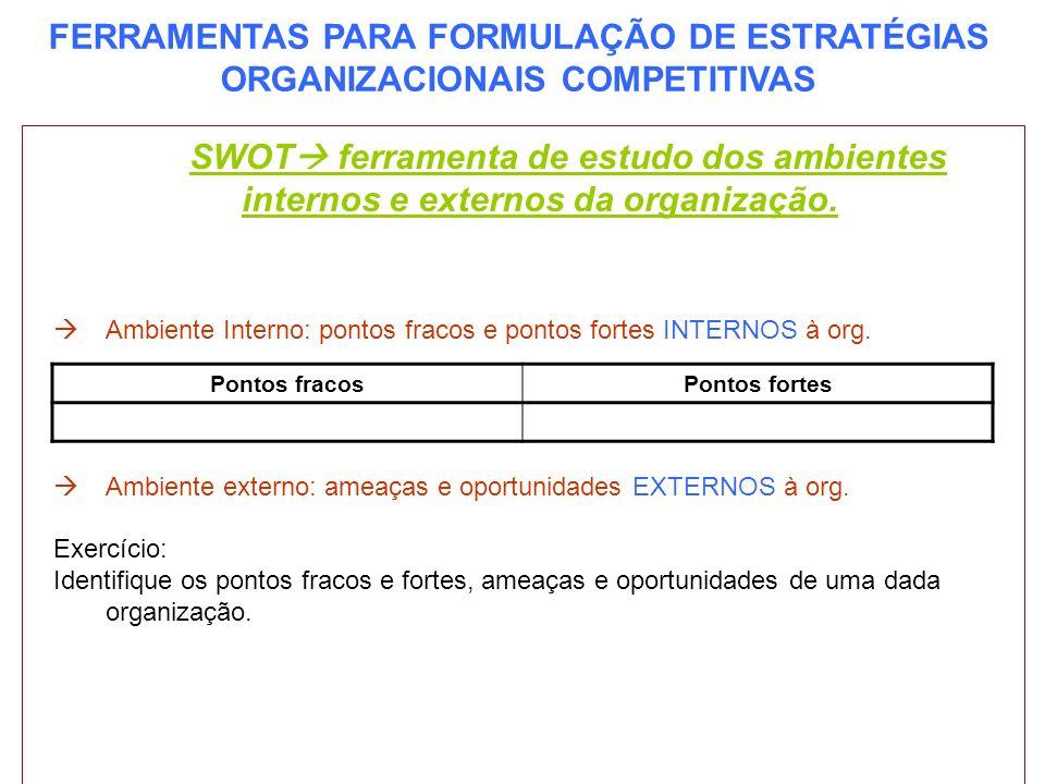 FERRAMENTAS PARA FORMULAÇÃO DE ESTRATÉGIAS ORGANIZACIONAIS COMPETITIVAS