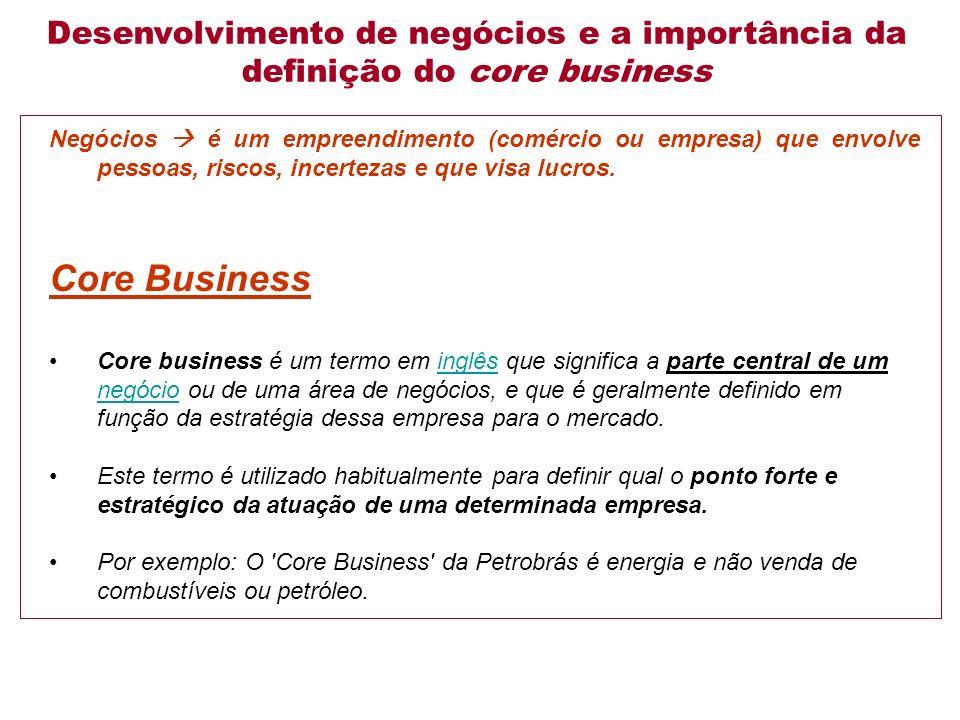 Desenvolvimento de negócios e a importância da definição do core business