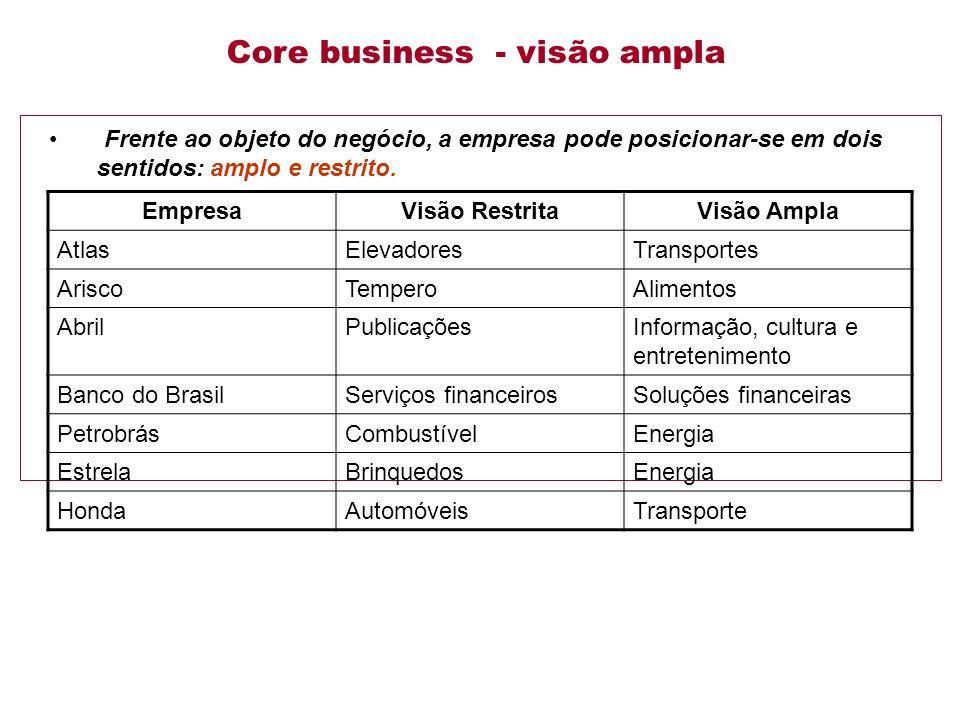 Core business - visão ampla