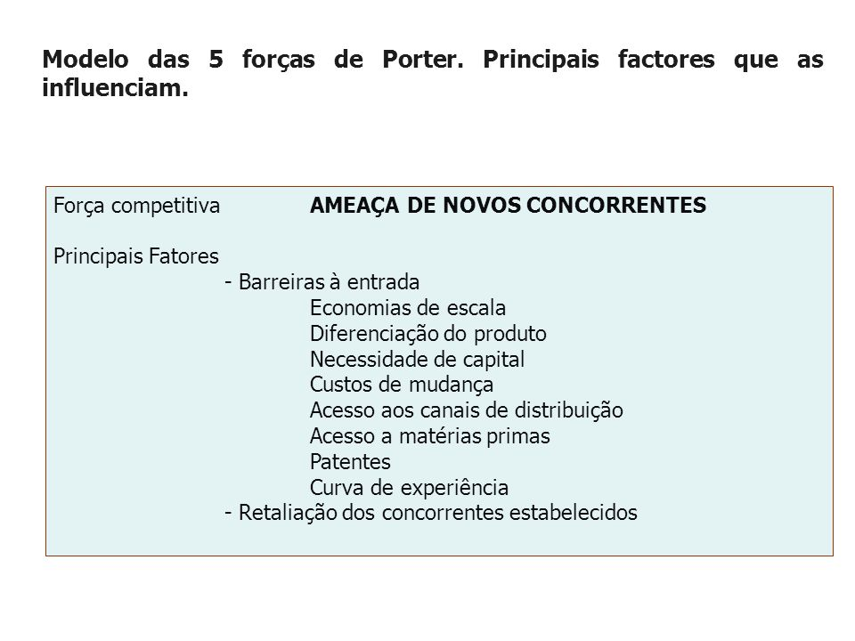 Modelo das 5 forças de Porter. Principais factores que as influenciam.