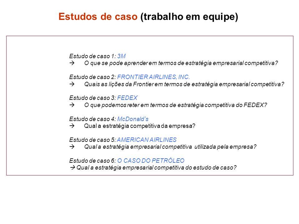 Estudos de caso (trabalho em equipe)
