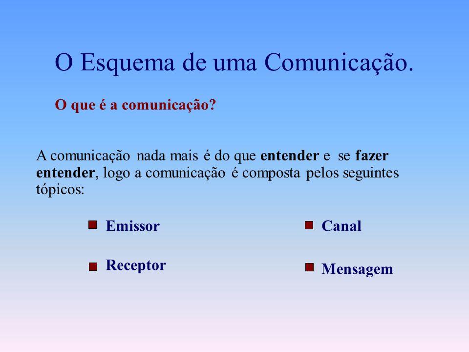 O Esquema de uma Comunicação.