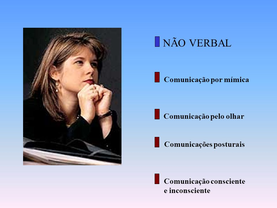 NÃO VERBAL Comunicação por mímica Comunicação pelo olhar