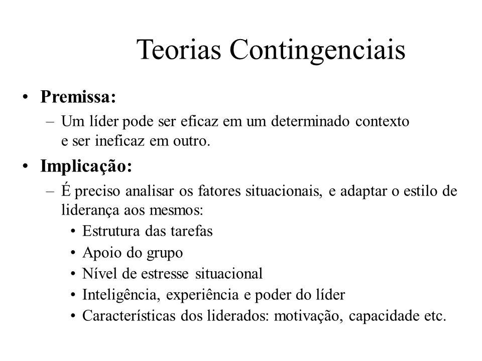 Teorias Contingenciais