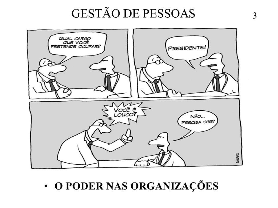 GESTÃO DE PESSOAS 3 O PODER NAS ORGANIZAÇÕES