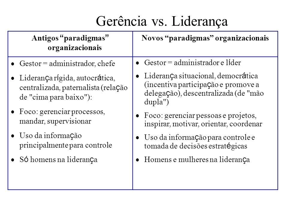 Gerência vs. Liderança Antigos paradigmas organizacionais