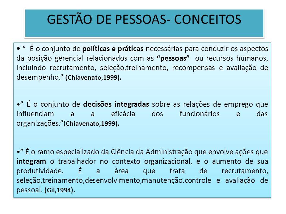 GESTÃO DE PESSOAS- CONCEITOS