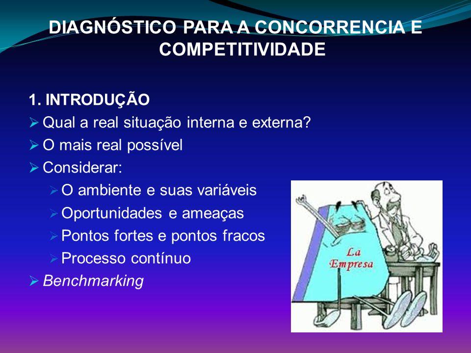 DIAGNÓSTICO PARA A CONCORRENCIA E COMPETITIVIDADE