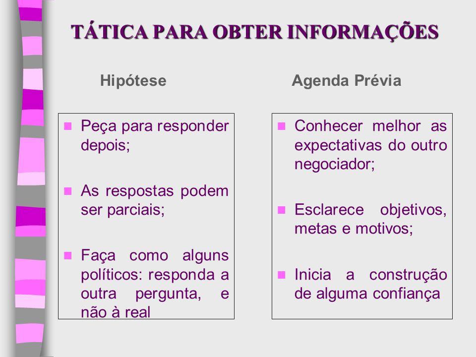 TÁTICA PARA OBTER INFORMAÇÕES
