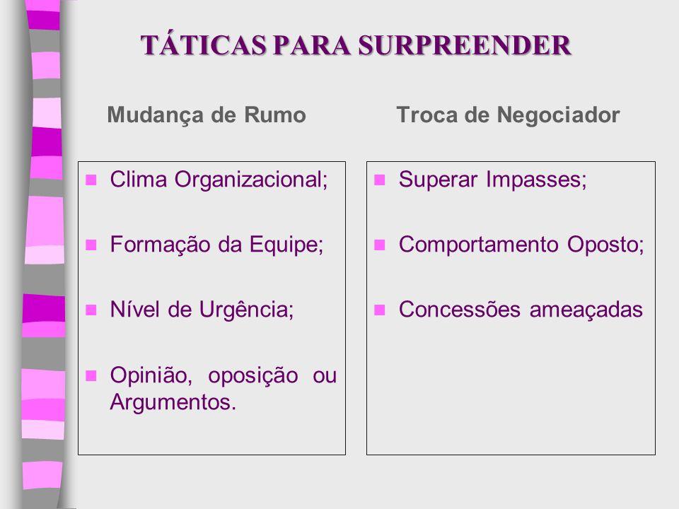 TÁTICAS PARA SURPREENDER
